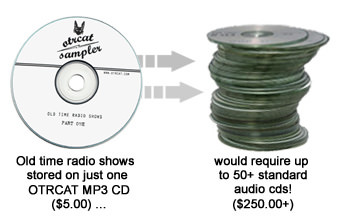 Just one OTRCAT MP3 CD is the equivalent of 50+ audio cds!