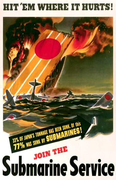 Vintage Submarine Recruiter Poster