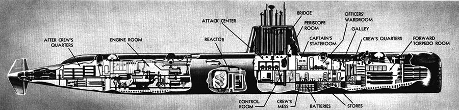 USS Nautilus 1955