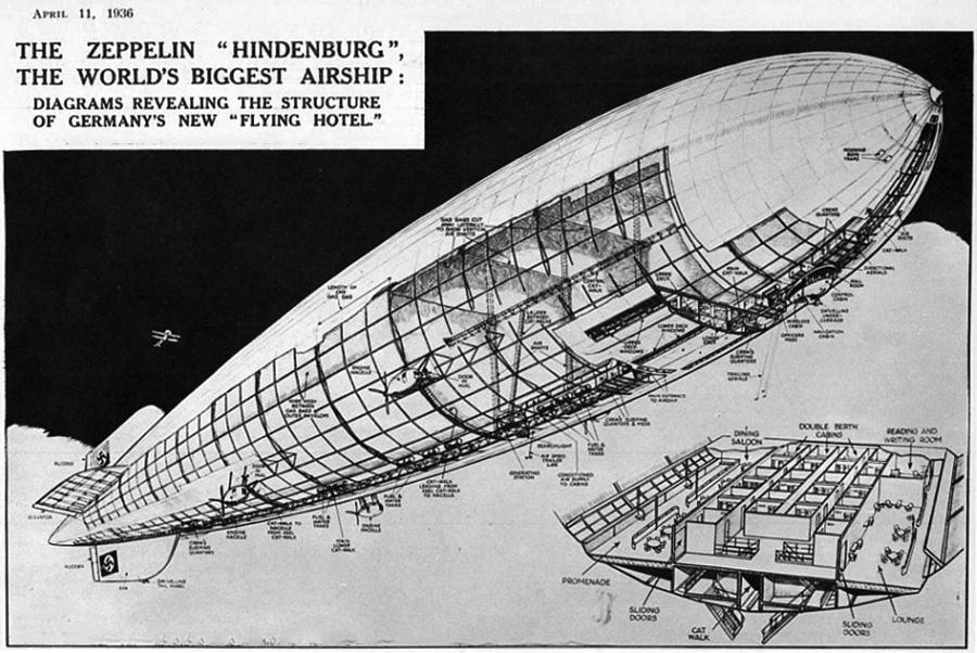 Inside Hindenburg Diagram